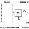 Методы аутентификации, использующие пароли и PIN-коды