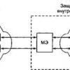 Функции межсетевых экранов