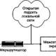 Схемы сетевой защиты на базе межсетевых экранов
