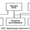 Протоколы формирования защищенных каналов на канальном уровне